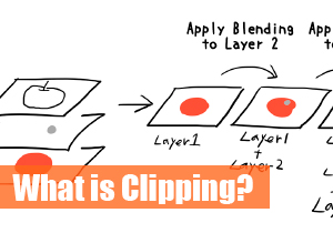 What is Clipping?